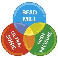 Ultrasonic_Bead_Mill_and_High_Pressure_aUltrasonic_Bead_Mill_and_High_Pressure_aultrasonic-bead-mill-high-pressure.jpg