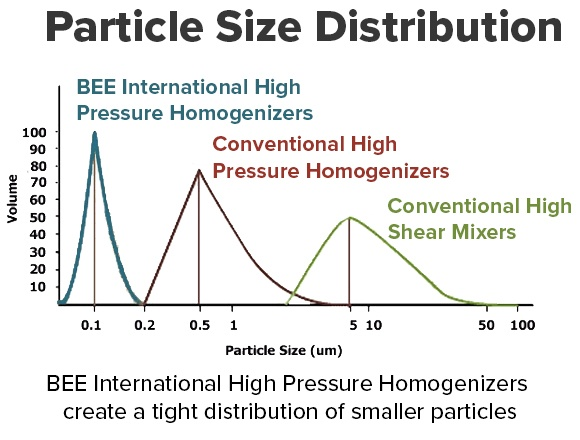 particle-size-distribution.jpg